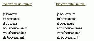 conjugaison du verbe boucaner
