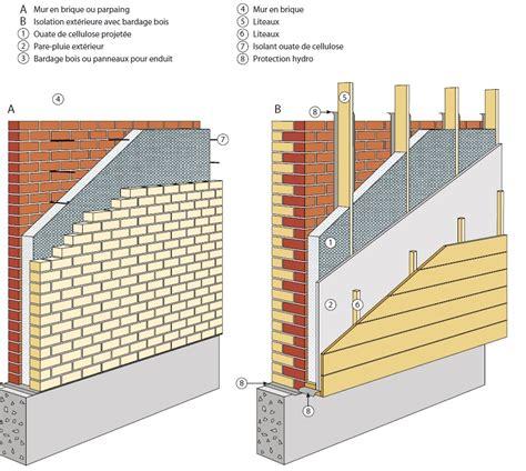 isolation mur exterieur renovation poitiers 2323 instress info