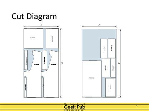 bartop arcade cabinet plans pdf memsaheb net