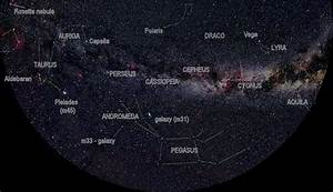 Milky Way Compared to Other Galaxies - Pics about space