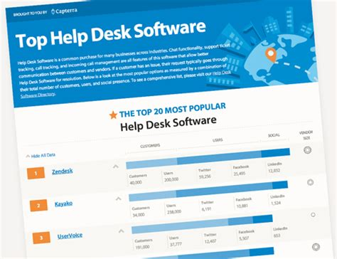 image gallery help desk software comparison