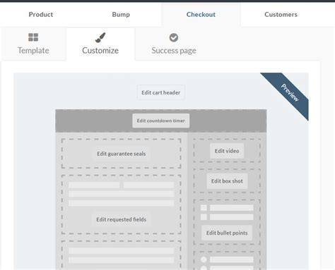 Thrive Templates Integrate With Aweber by Thrivecart A Simple Yet Effective Cart Solution For Your