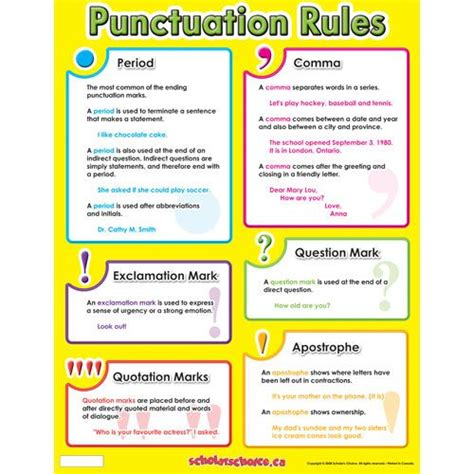 Google Image Result For Httpfulldaylearningscholarschoicecaimagesproducts25punctuation