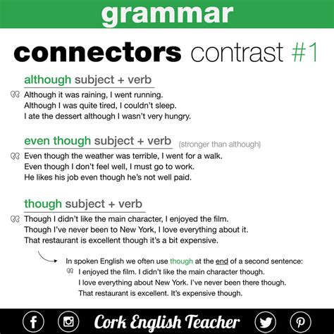 Connectors Contrast  Materials For Learning English