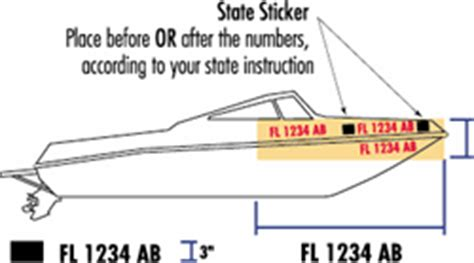 Texas Boat Lettering Requirements by Boat Numbers