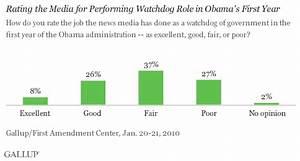"""U.S. News Media Get Tepid Ratings as Obama """"Watchdog"""""""