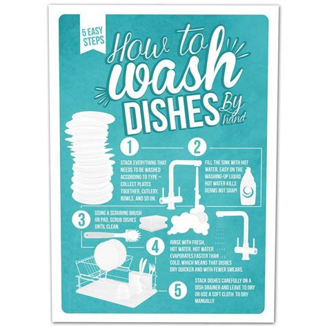 How To Wash Dishes Infographic Poster Ebay