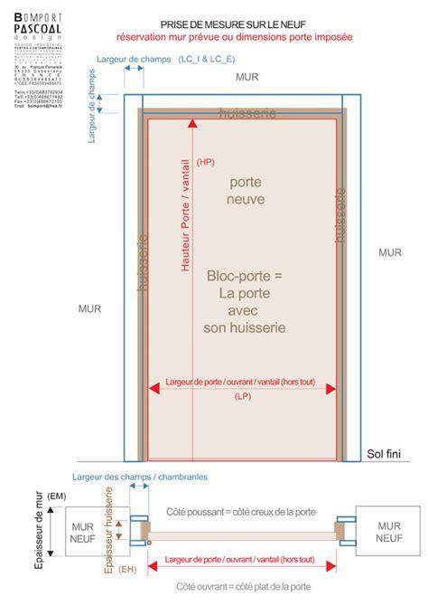 bomport fabricant portes interieures contemporaines rangements dressings mobiliers meubles