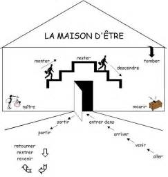 all saints languages la maison d etre will this help you to learn your past tense verbs
