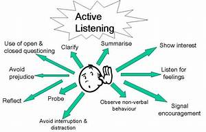 How to Use Active Listening with Children - hybrid parenting