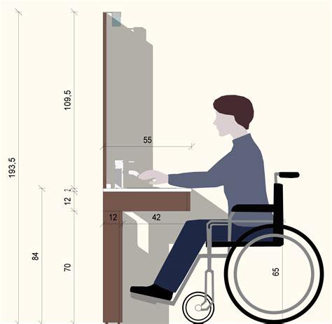 conseils pour meubles p m r personnes 224 mobilit 233 r 233 duite unesalledebain