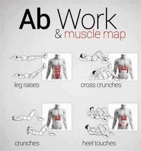 at home ab workout easy at home ab workout tryin to stay healthy