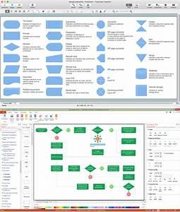 Easy Flowchart Program | Flowchart Maker Software ...