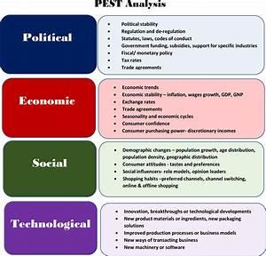 Le diagnostic externe et interne : Management HEC - Major ...