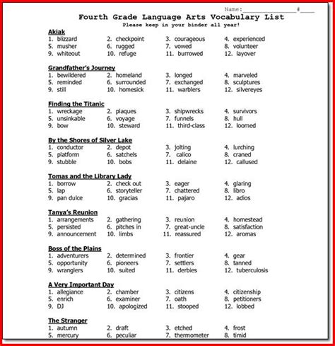 4th Grade Vocabulary Words And Definitions Worksheets Worksheets For All  Download And Share